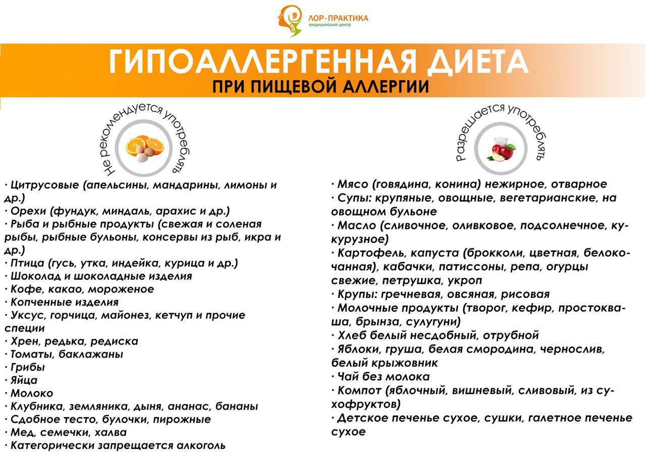 Десерты При Гипоаллергенной Диете.